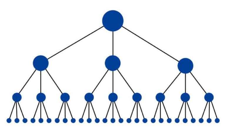 Arquitectura de la página web