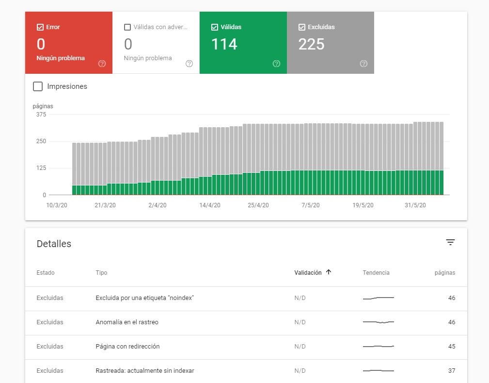 Análisis de indexabilidad de una página web
