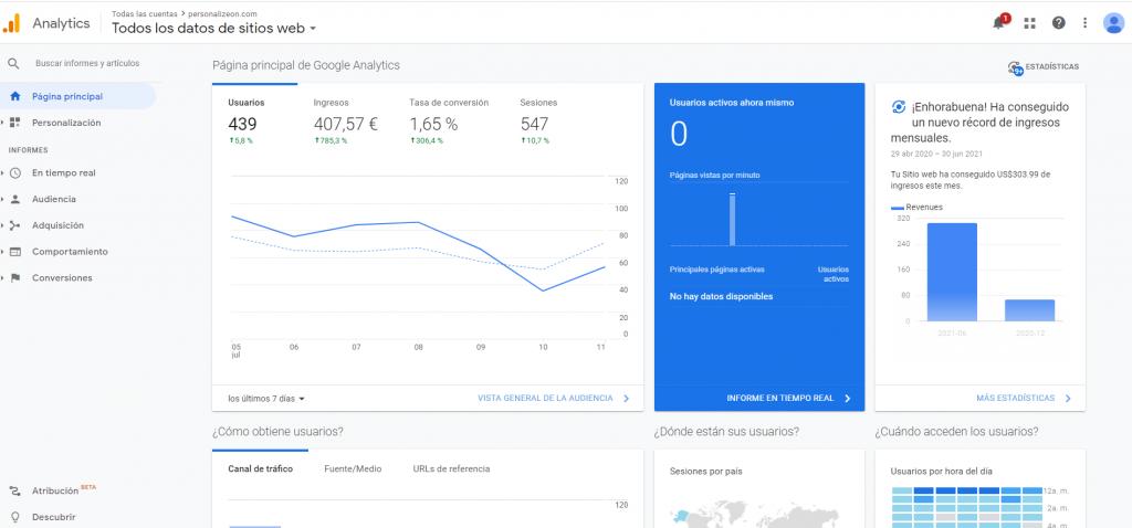 Google Anlytics en wooCommerce